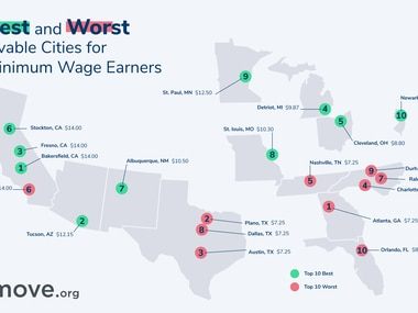 Move.org's rankings of the most affordable and least affordable cities for minimum wage earners.