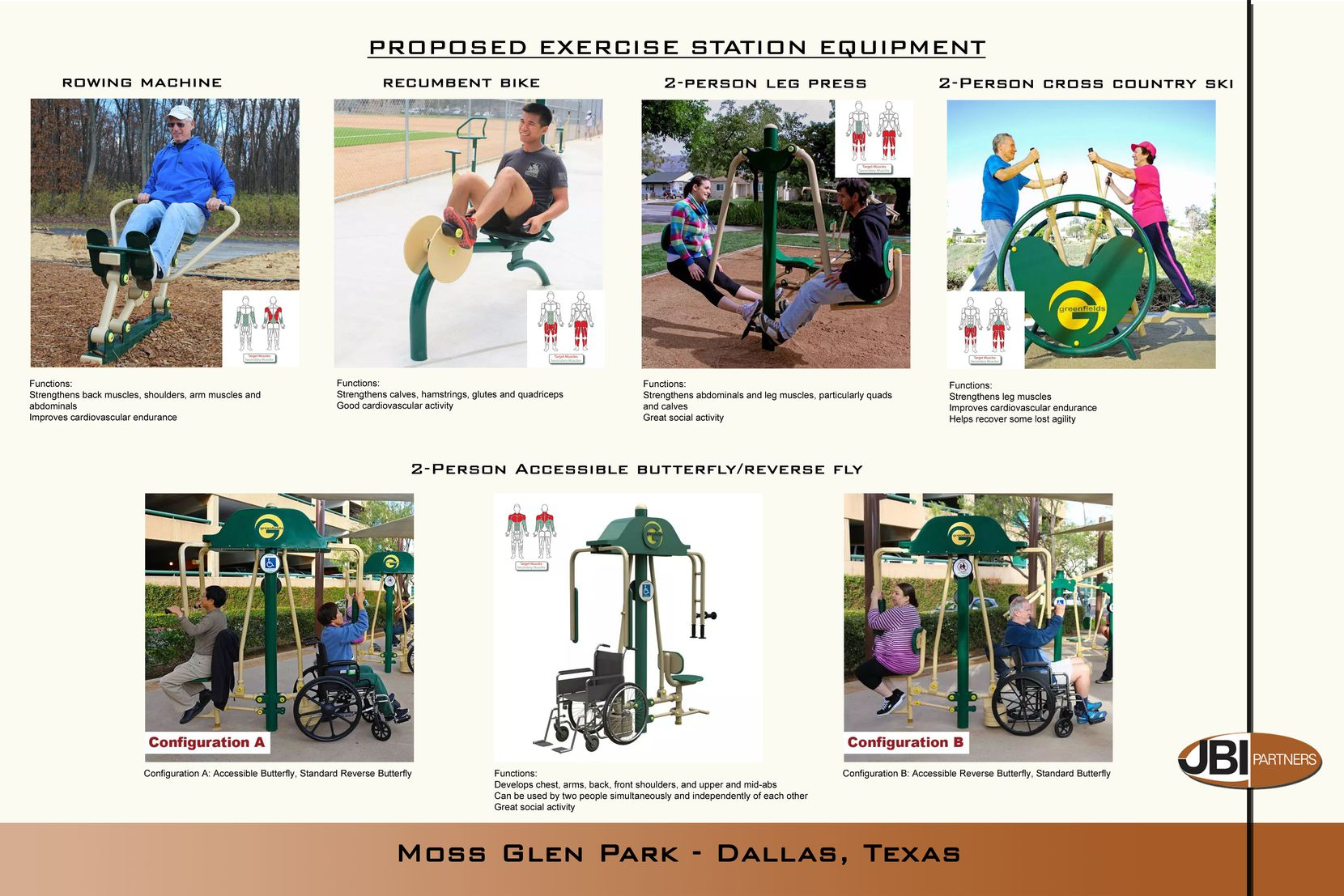 Only a handful of city parks have exercise stations. This is what's planned for Moss Glen Park.
