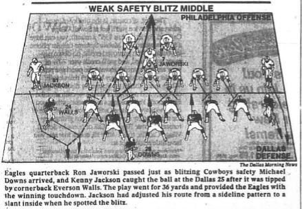 Staff graphic from The Dallas Morning News October 21, 1985.