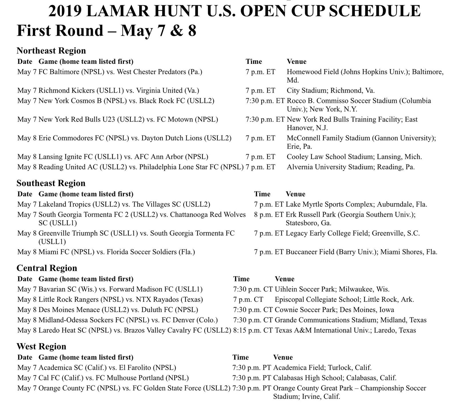 2019 US Open Cup First Round