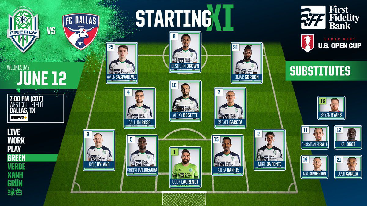 OKC Energy's starting XI against FC Dallas in the 4th Round of the 2019 Lamar Hunt US Open Cup. (6-12-19)