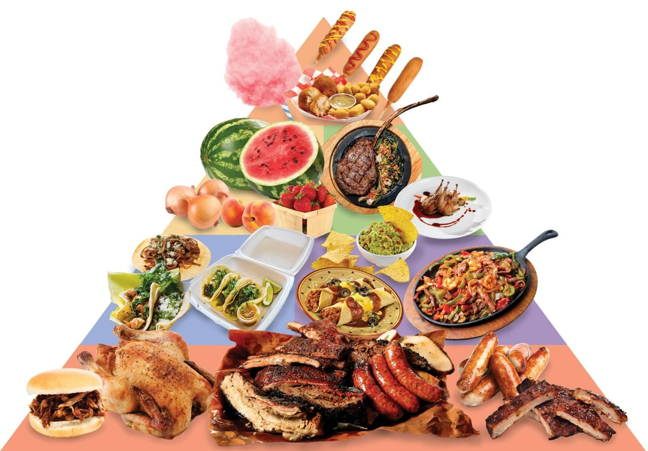 How do Texans eat? They eat State Fair food, barbecue, Tex-Mex and so much more. Here's our Texas Food Pyramid.