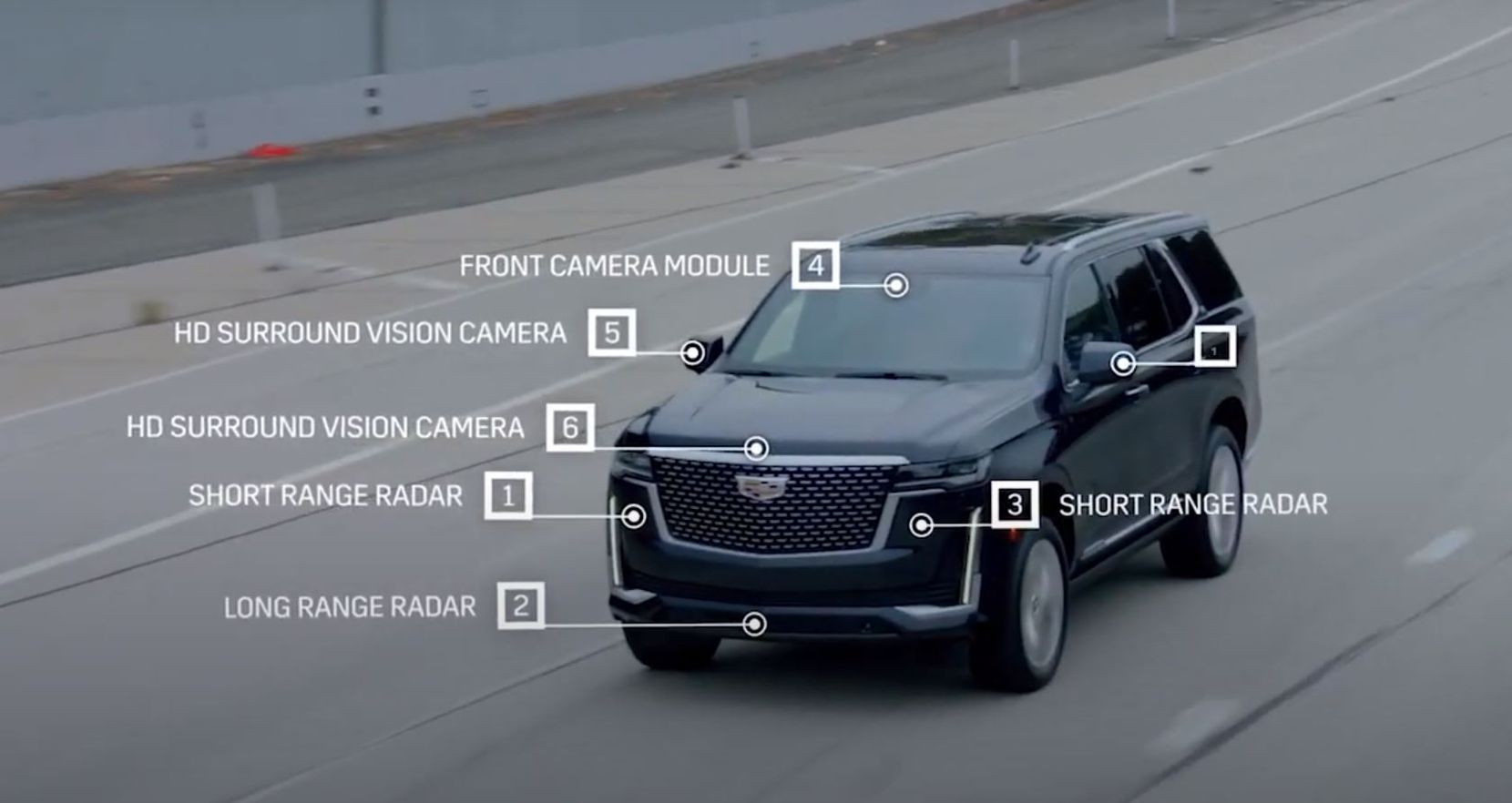 Sensors and cameras help the 2021 Cadillac Escalade drive itself.