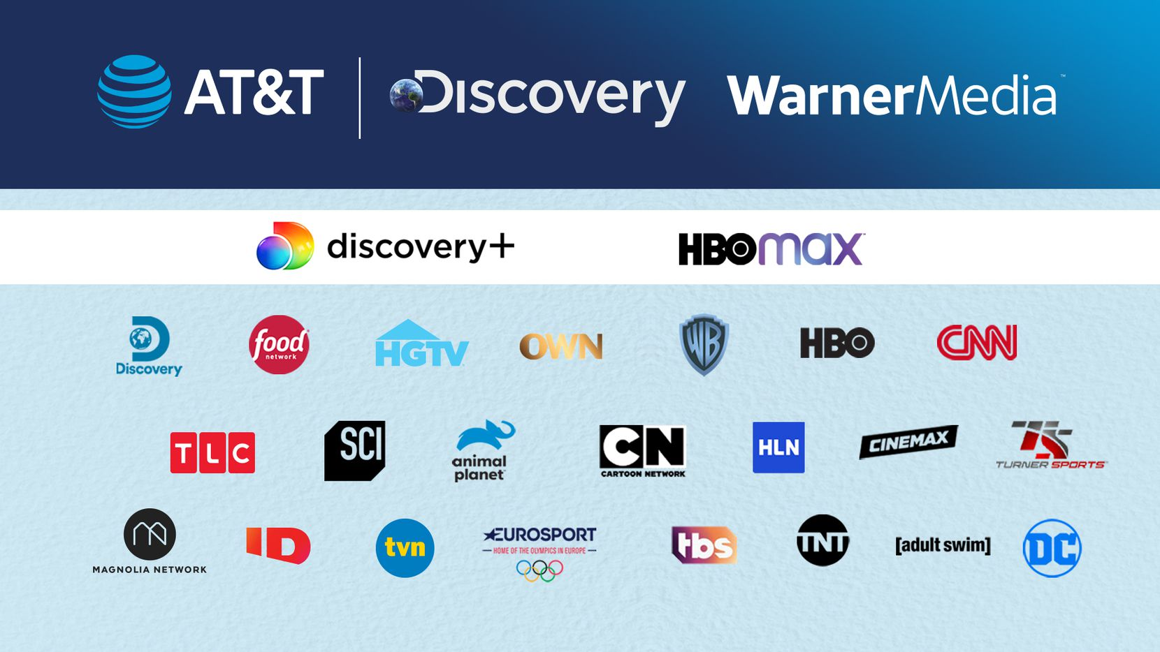 AT&T's deal with Discovery creates a formidable content company.