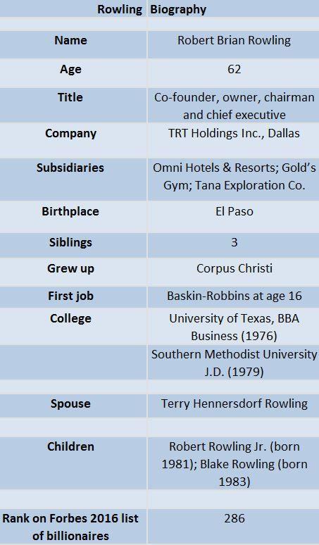 Sources: TRT Holdings Inc., DMN research