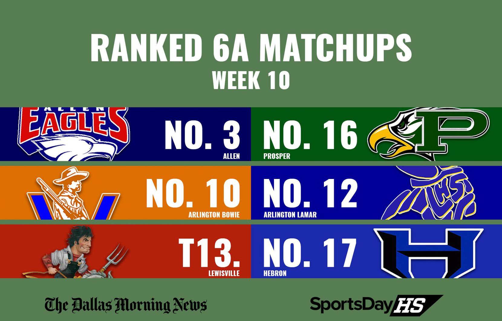 All ranked 6A matchups in Week 10.