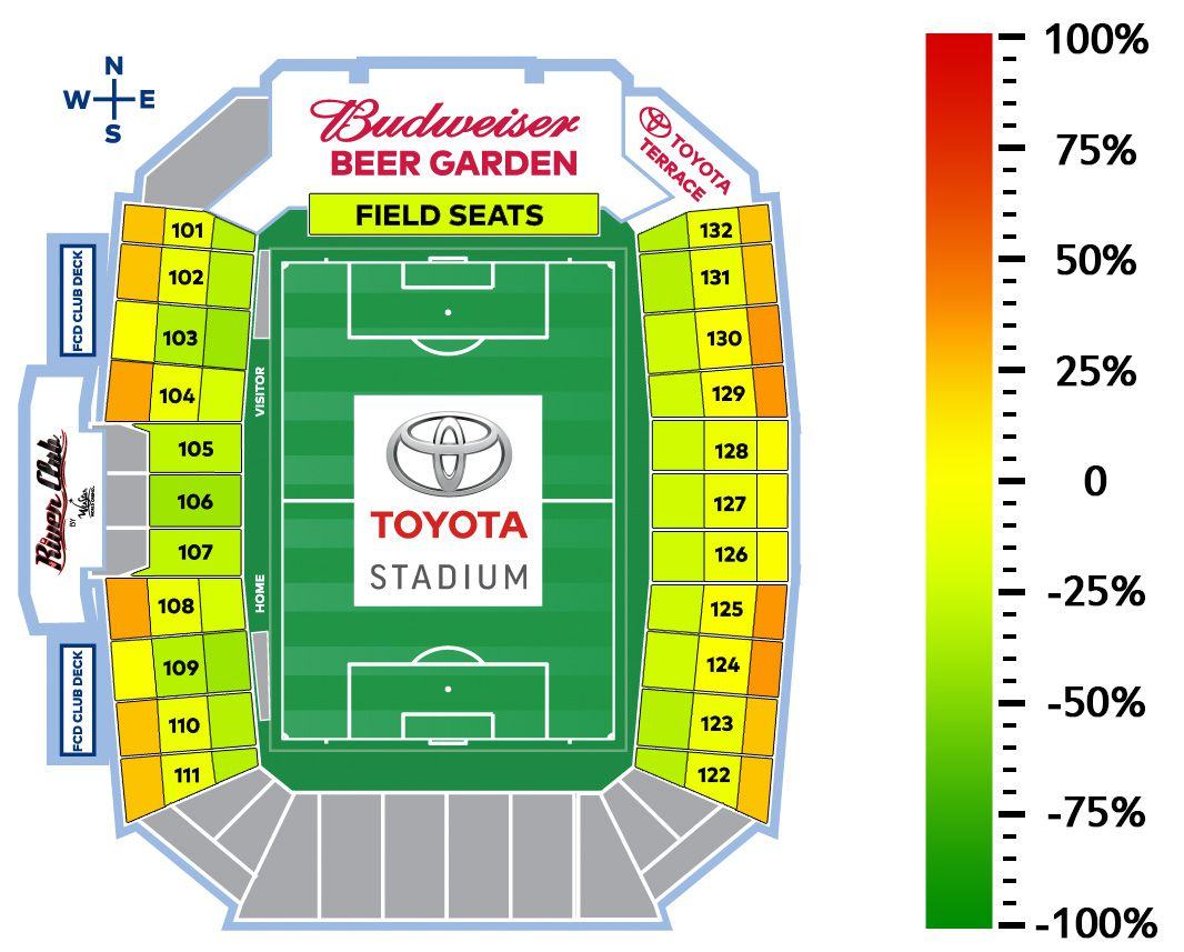 A map comparing 2017 season ticket prices at Toyota Stadium, compared with those in 2016.