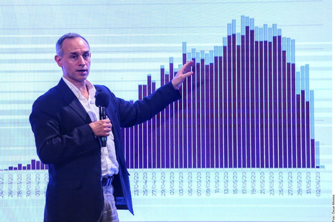 Hugo López-Gatell informó que se superaron los 100,000 casos positivos de coronavirus en México.