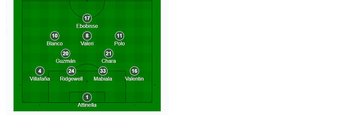 Portland Timbers starting XI at FC Dallas in the 2018 knockout game. (10-31-18)