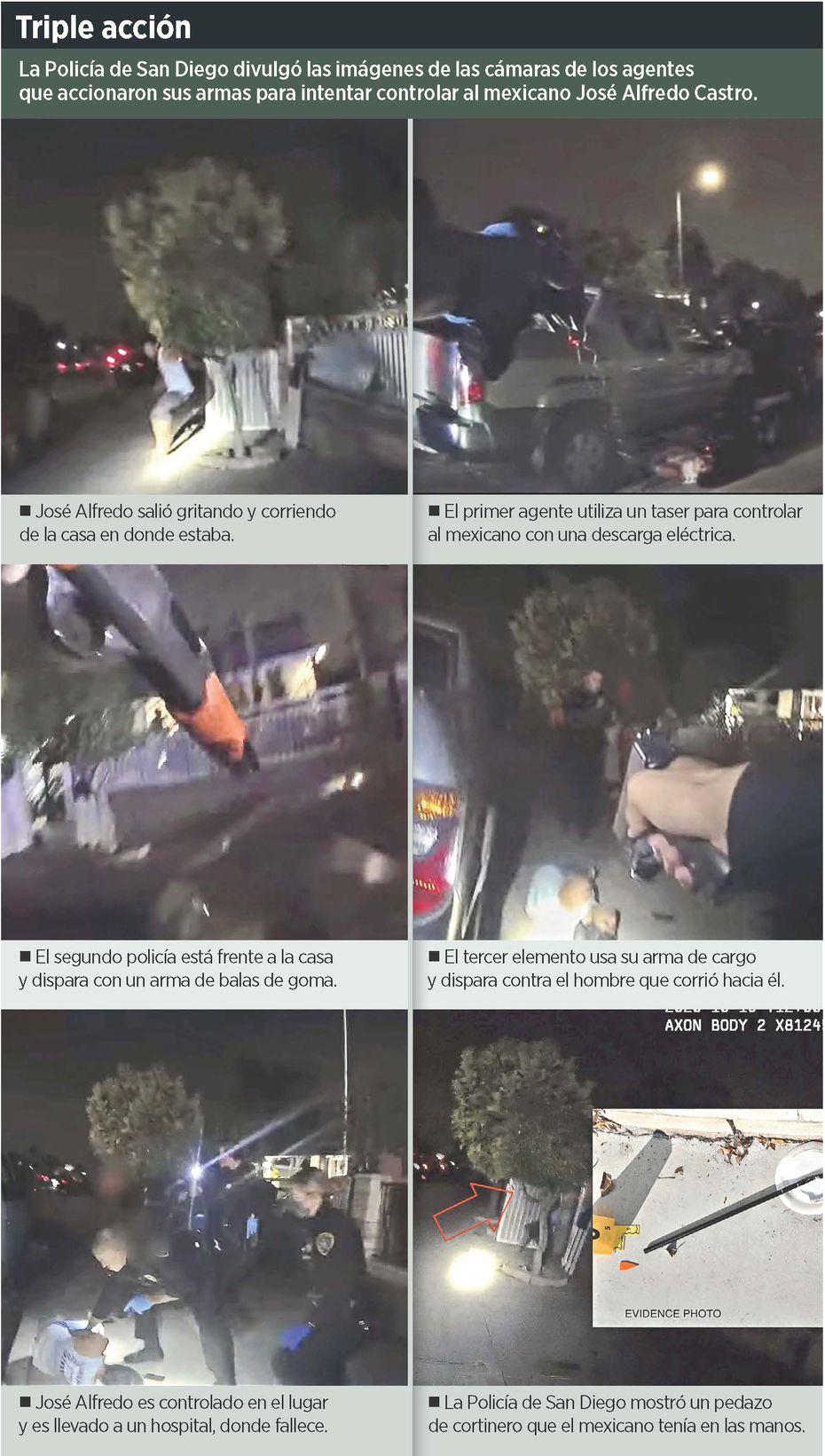 José Alfredo Castro Gutiérrez estaba sufriendo un ataque de pánico cuando se pidió la intervención de los agentes en San Diego