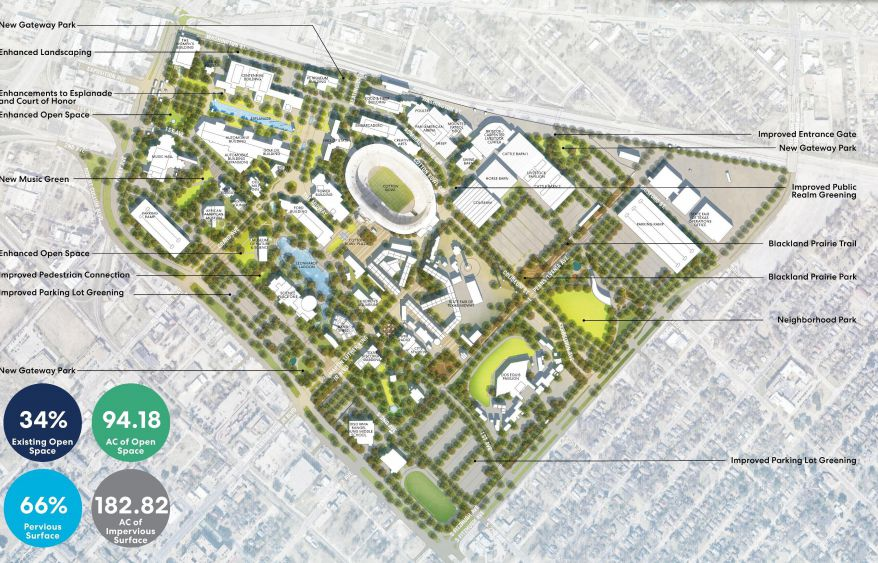 The updated master plan for Fair Park presented to Dallas' Park Board last week
