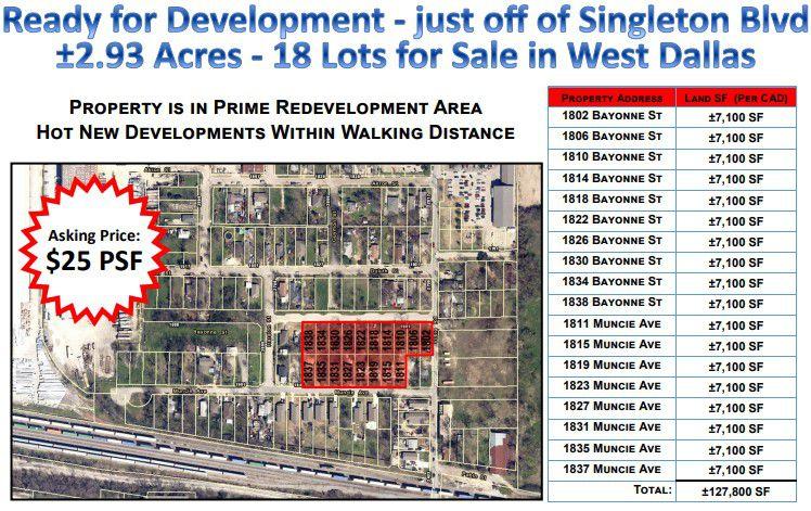 Realtor Candace Rubin's flier for the lots along Bayonne Street in West Dallas