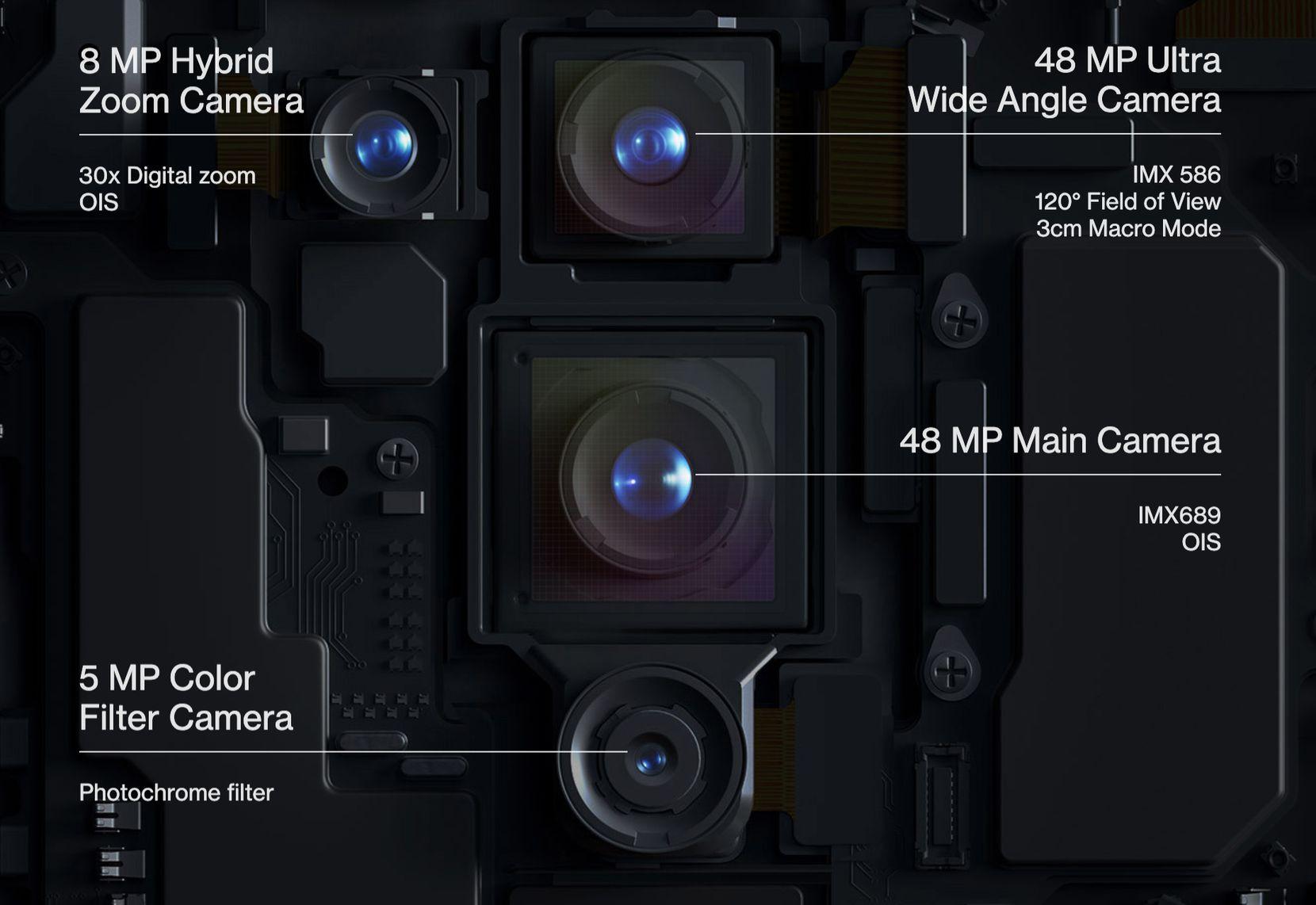 Camera internals of the OnePlus 8 Pro.