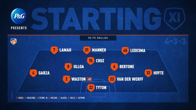 The FC Cincinnati starting XI at FC Dallas. (8-31-19)