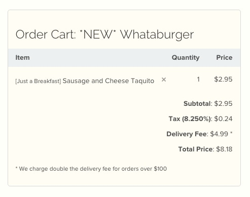My Whataburger taquito cost $8.18 -- nearly three times its price of $2.95 when you factor in tax and delivery.