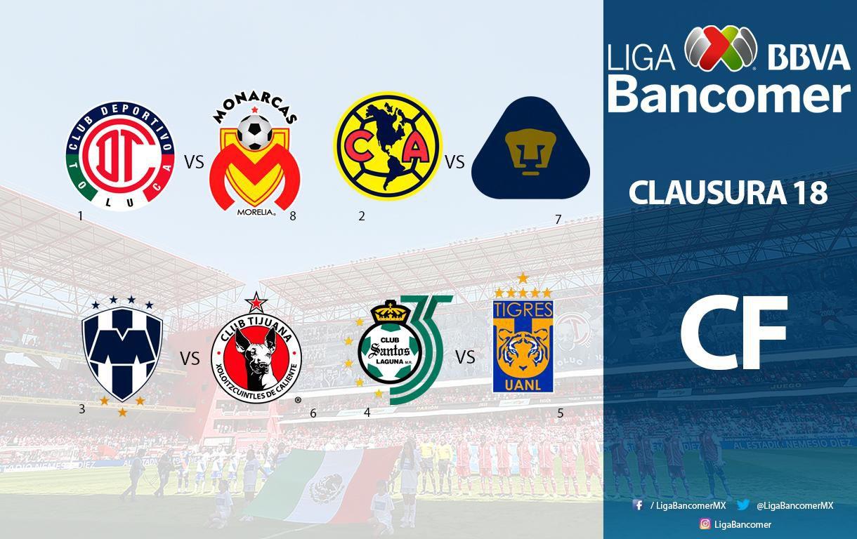 Los cuartos de final de la liguilla del futbol mexicano incluyen al clásico capitalino entre América y Pumas. Foto LIGA MX