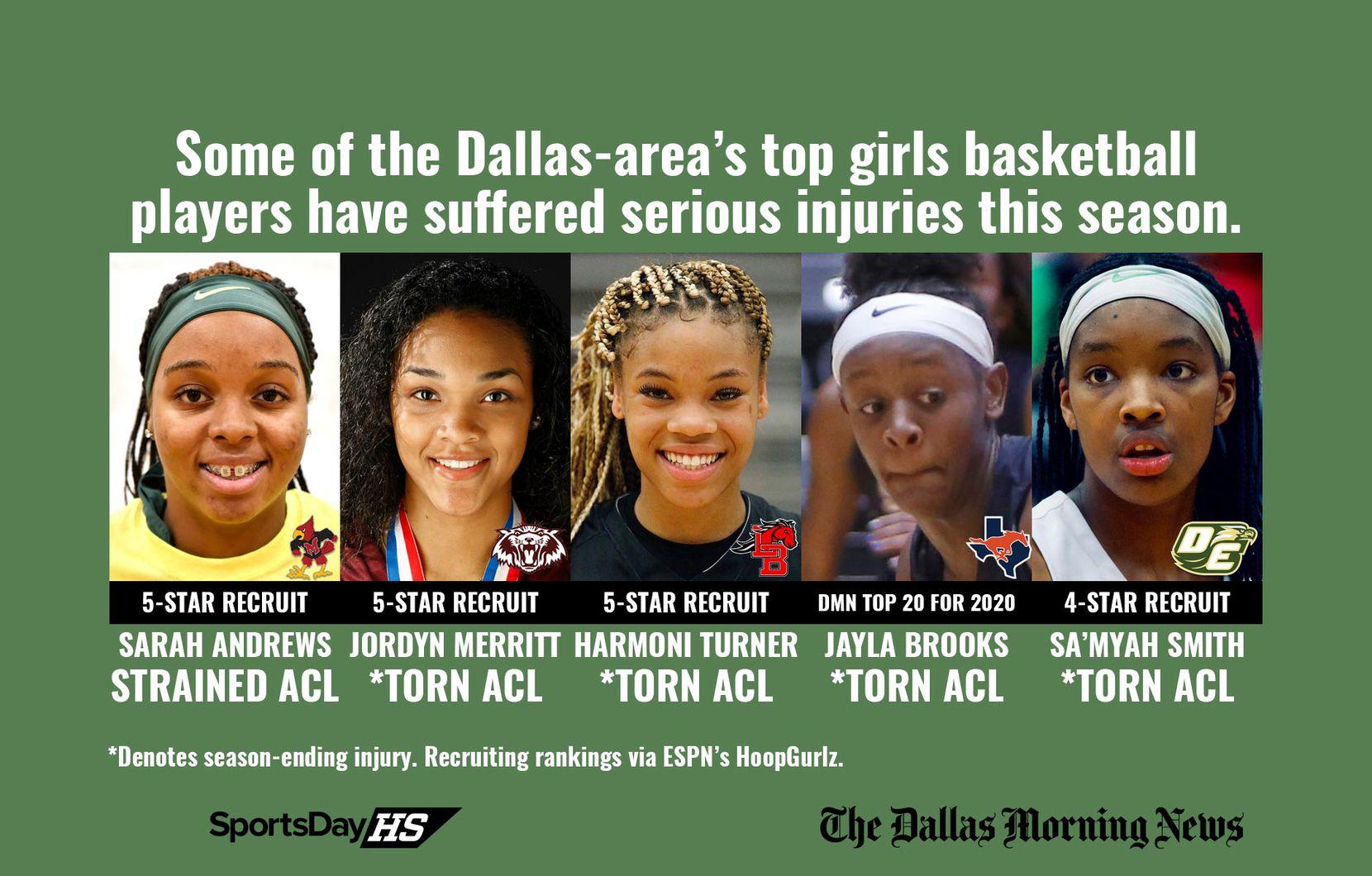 Graphic by Joshua Friemel/The Dallas Morning News