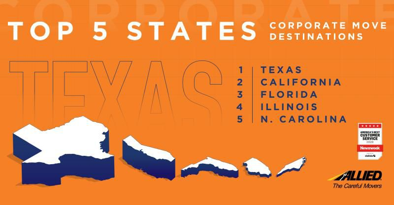 Texas and California were the top corporate move destinations last year.