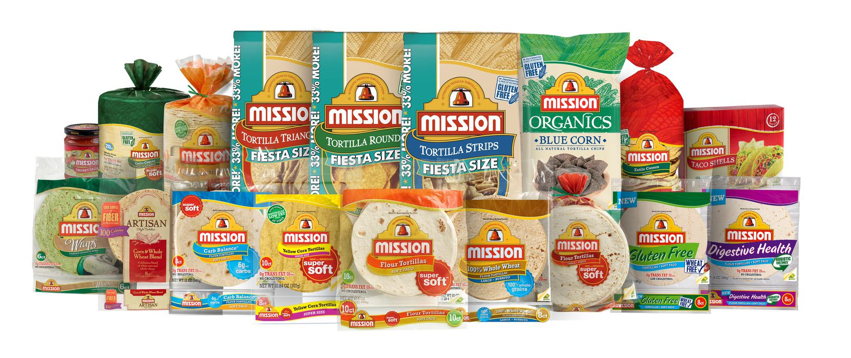 Mission Foods' tortilla products are among the most recognizable in the U.S.