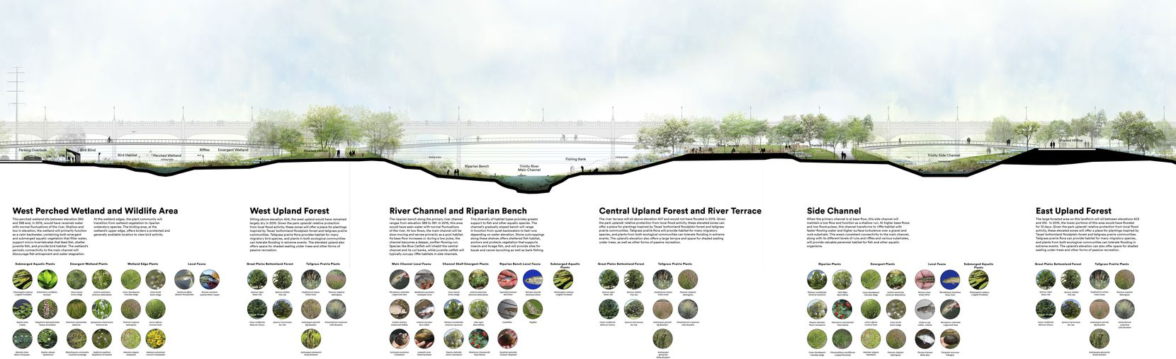 Plans for a park inside the Trinity River levees as shown Tuesday, Dec. 4, 2018. The Trinity Park Conservancy (originally founded as The Trinity Trust Foundation) is developing the plan within the Trinity River corridor which includes Harold Simmons Park which would be between the Ronald Kirk Bridge to the north and the Margaret McDermott Bridge to the south.