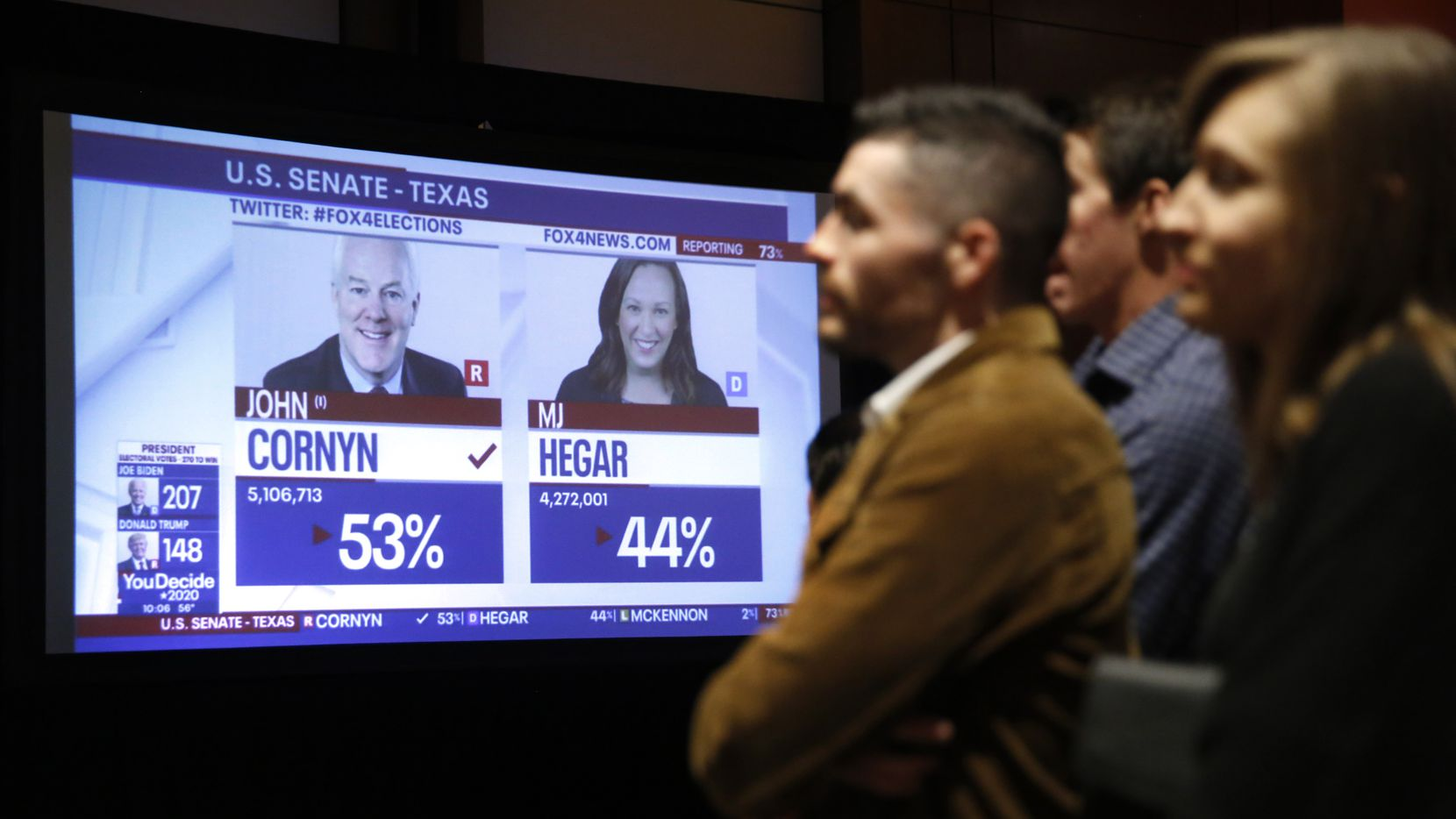 U.S. Senator John Cornyn and challenger MJ Hegar are pictured with some results at the Tarrant County GOP election watch party at the Hurst Conference Center in Hurst, Texas, Tuesday, November 3, 2020.