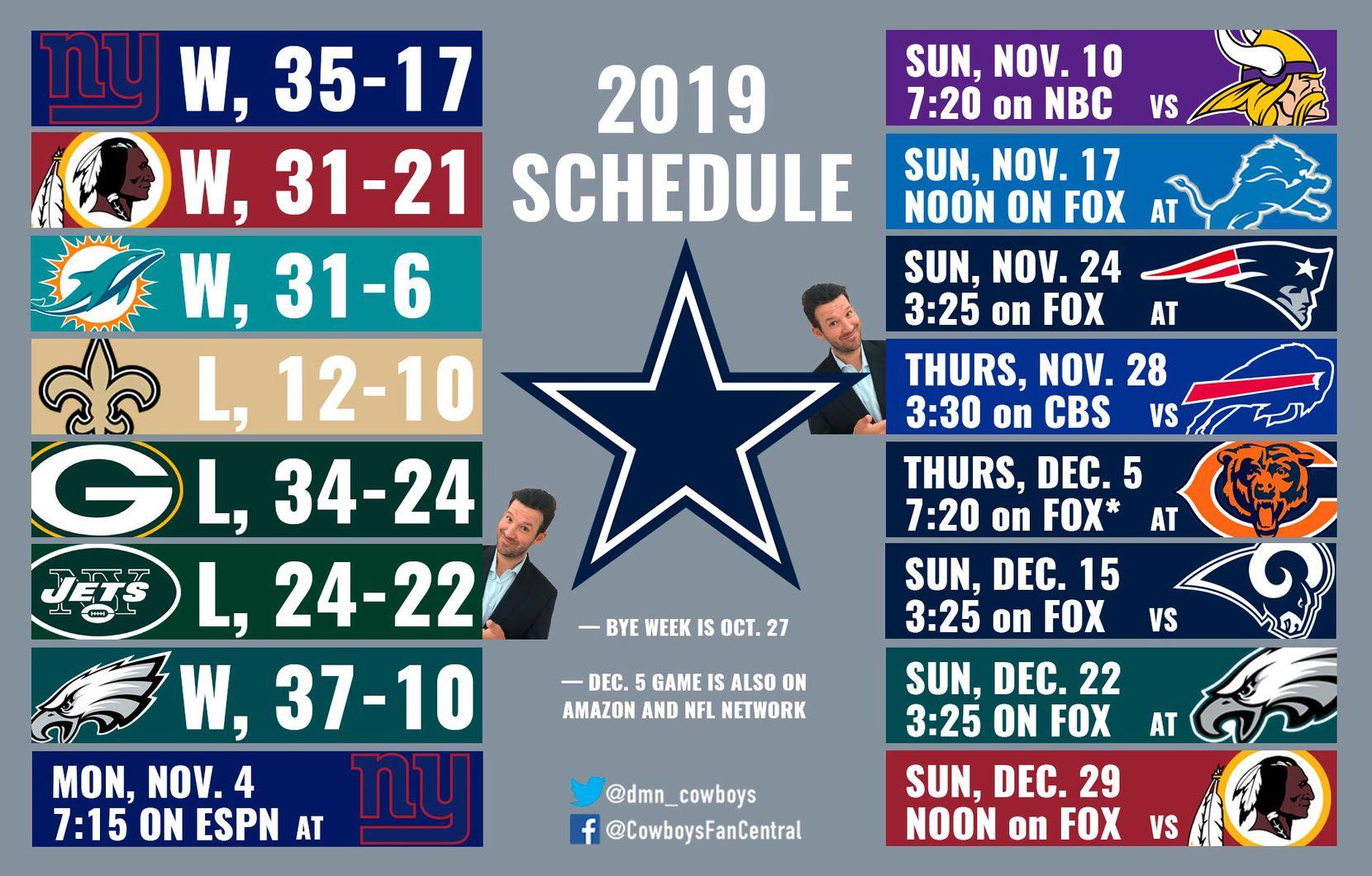 The Dallas Cowboys' 2019 regular-season schedule and results so far.