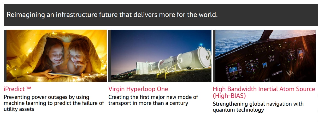 PA Consulting's recent work includes Virgin Hyperloop One and iPredict for public utilities.