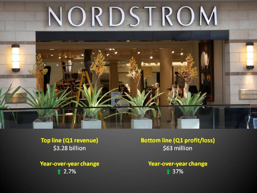 Retail sales chart for online use. Q1 2017 revenue and profit for Nordstrom.