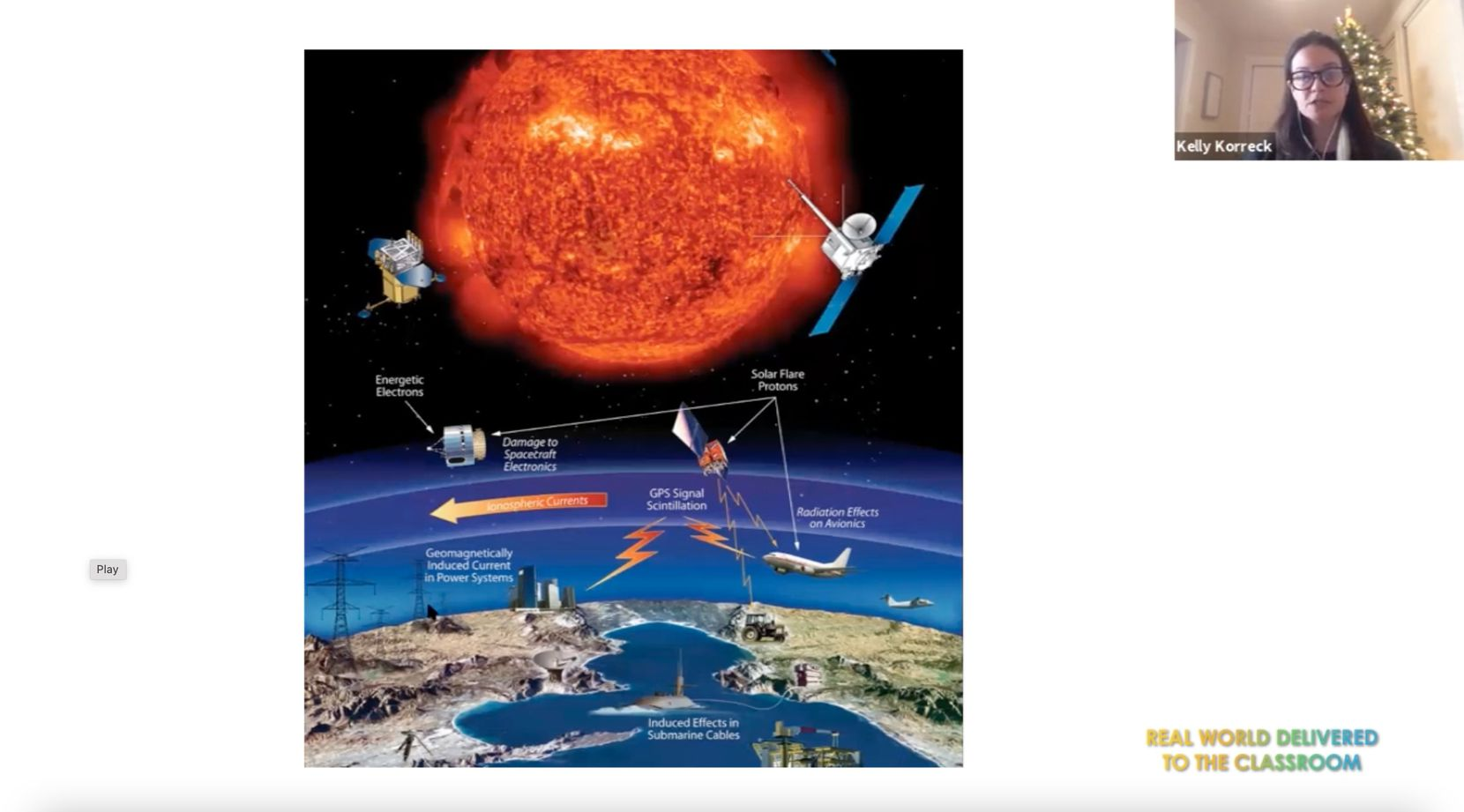 Kelly Korreck, an astrophysicist at the Harvard Smithsonian Center for Astrophysics in Cambridge, Mass., teaches schoolchildren about space exploration in this video from Nepris.