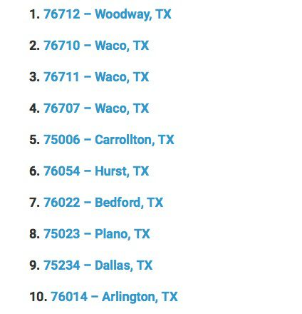 All of the country's top zip codes for on-line home searches are in Texas this year.