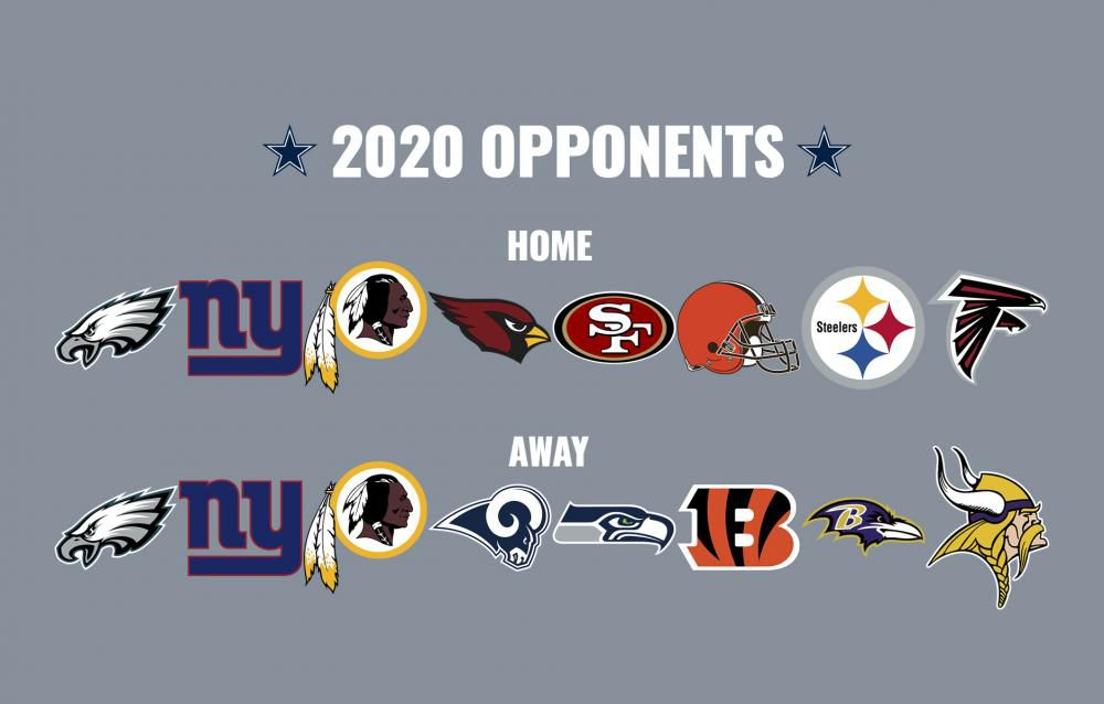 Cowboys' 2020 opponents. (Staff illustration)