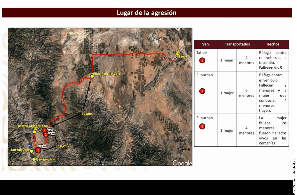 Imagen presentada por el General Homero Mendoza, Jefe del Estado Mayor de la Secretaría de la Defensa, como parte de la cronología de la masacre contra la familia LeBarón ocurrida el 4 de noviembre