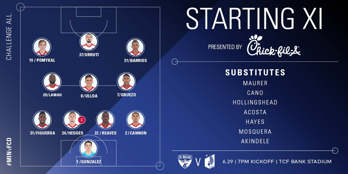 The starting XI as promoted by FC Dallas. (6-29-18)