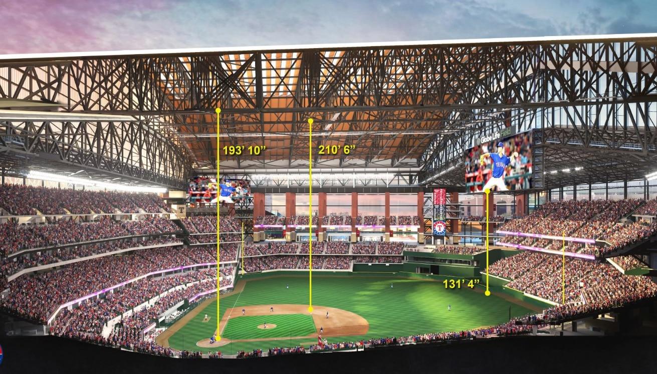 Los Rangers revelaron el miércoles más detalles de cómo se ve el nuevo parque, el Globe Life Field.