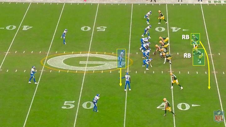 Quarters defensive breakdown.