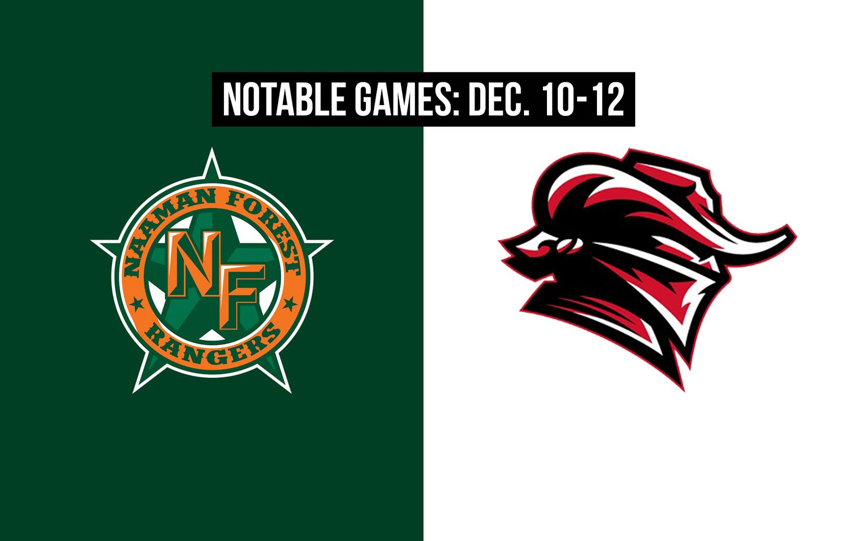 Notable games for the week of Dec. 10-12 of the 2020 season: Garland Naaman Forest vs. Tyler Legacy.