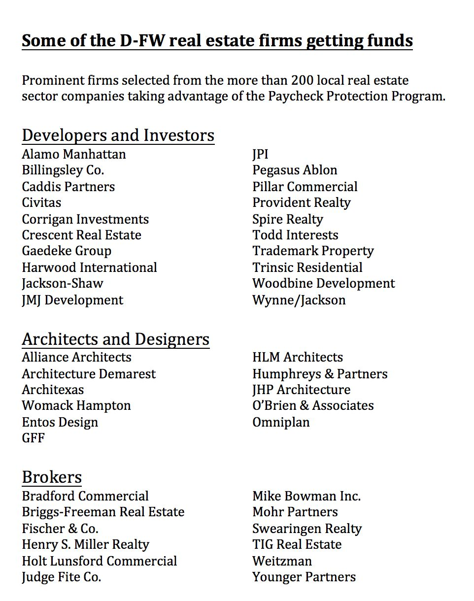 Some of the D-FW companies getting the funds.