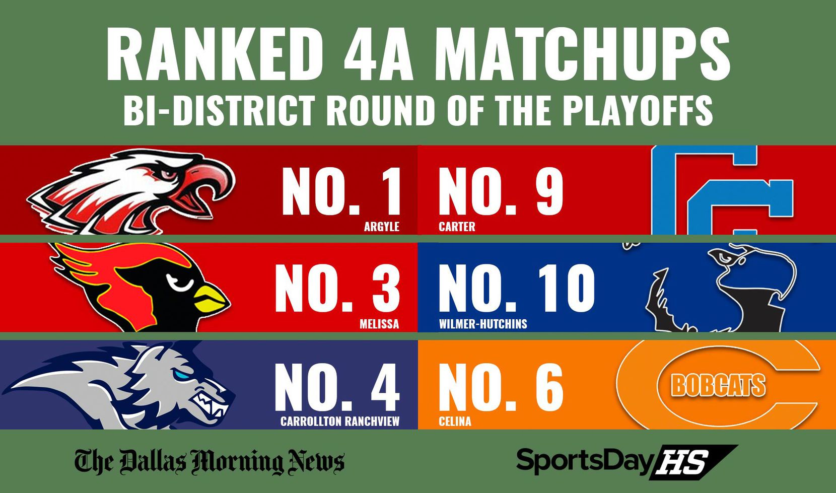 Ranked 4A matchups in the bi-district round of the playoffs.
