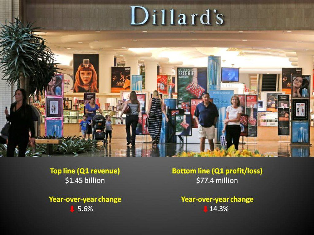 Retail sales chart for online use. Q1 2017 revenue and profit for Dillard's.