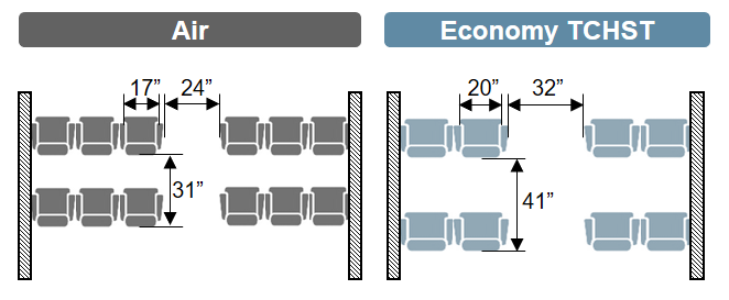 This is a layout of what the interior of Texas Central's high-speed train could would look like, with no middle seat and extra leg room.