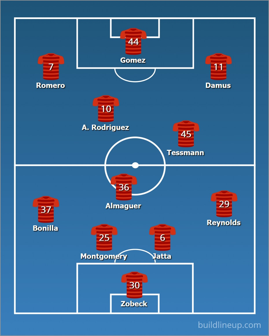 North Texas SC lineup after substitution of D. Rodriguez for R. Damus. (6-11-19)