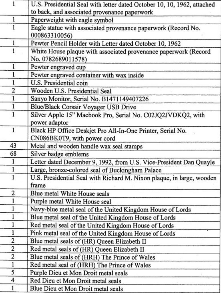 A list of items agents seized from Mauricio Aguirre's Dallas home during a 2013 search.
