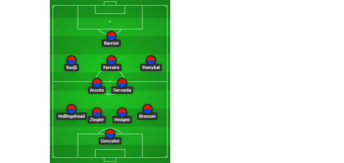 FC Dallas starting XI at Seattle Sounders. (9-18-19)