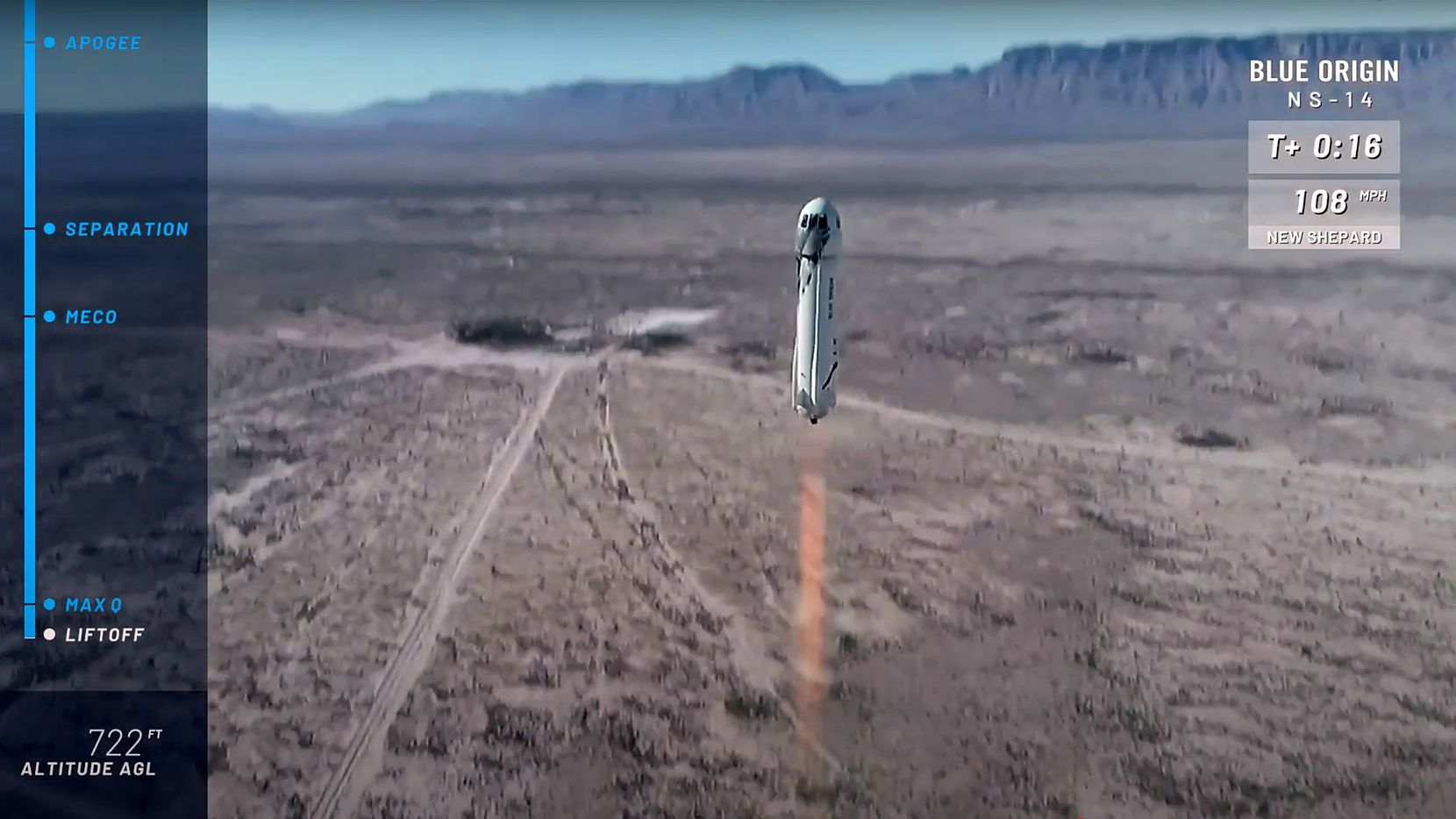 A video frame shows Blue Origin successfully launching its14thmission to space and back for the New Shepard program.  This flight took place Jan. 14 at Blue Origin's Launch SiteOne in Van Horn, TX.