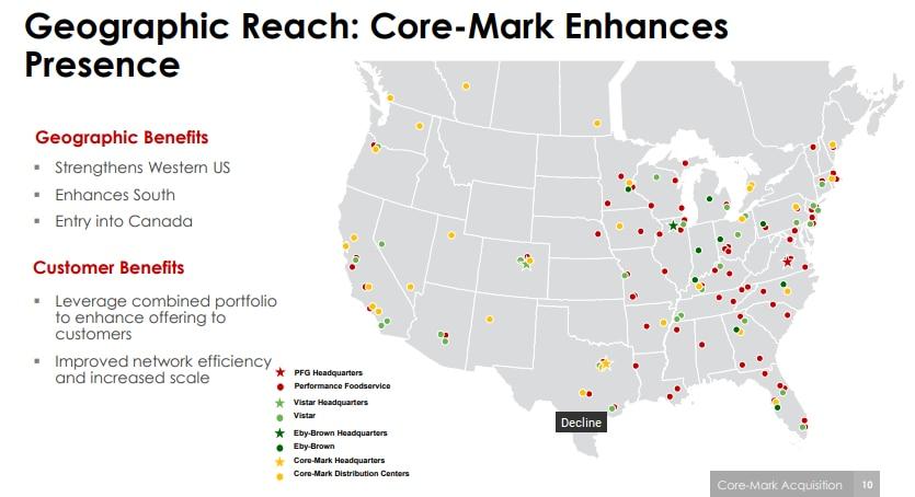 Core-Mark will expand PFG's footprint across the U.S.