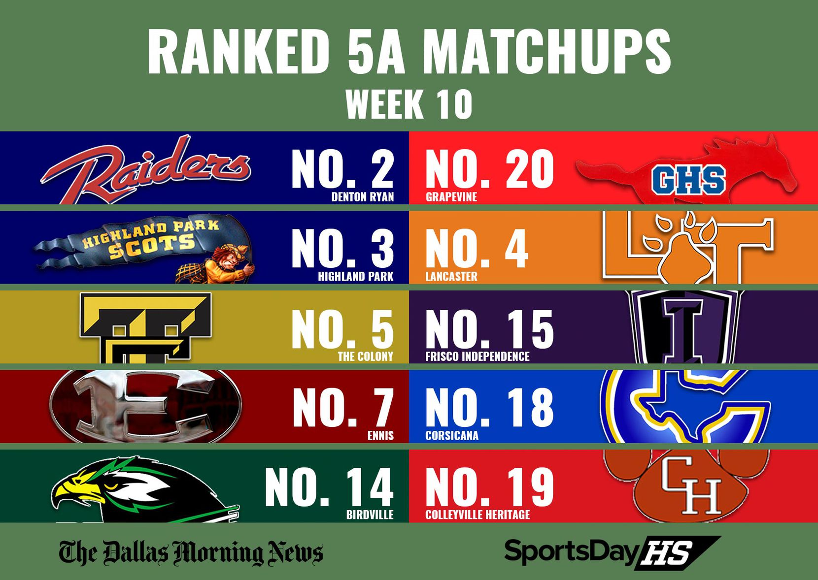 Ranked 5A matchups in Week 10.