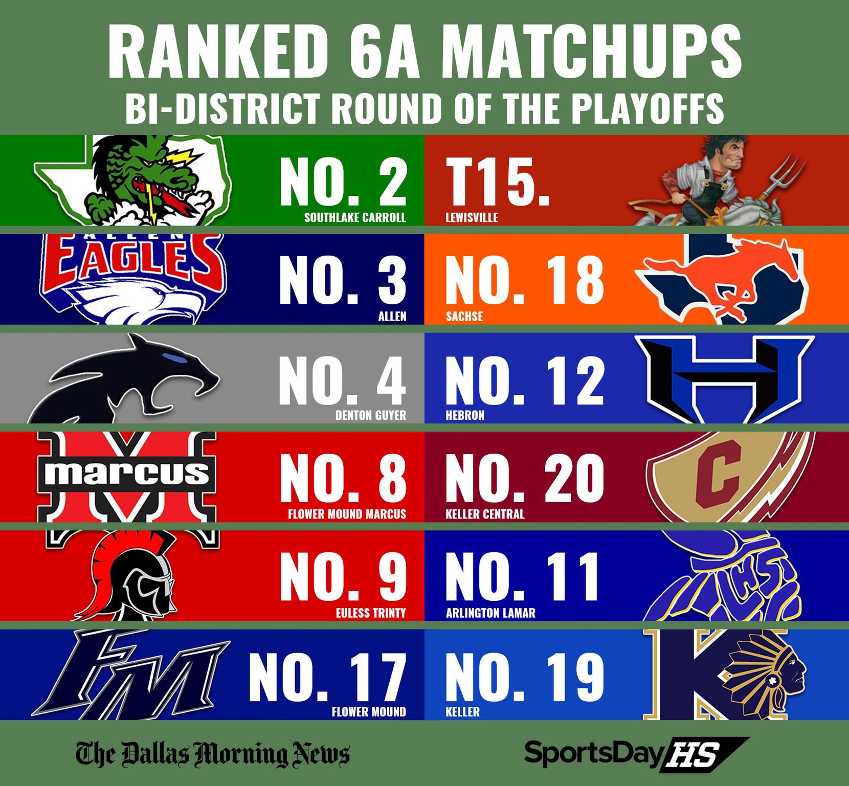 Ranked 6A matchups in the bi-district round of the playoffs.