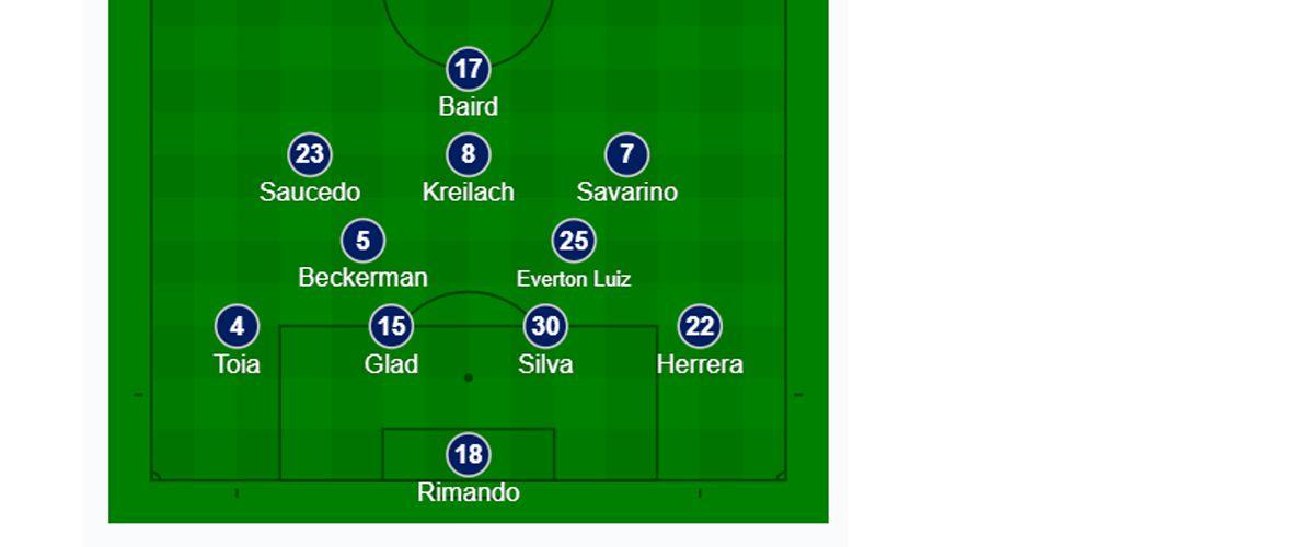 RSL's actual starting XI at FC Dallas. (7-27-19)