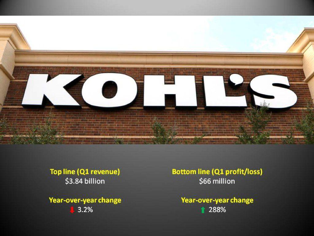 Retail sales chart for online use. Q1 2017 revenue and profit for Kohls.