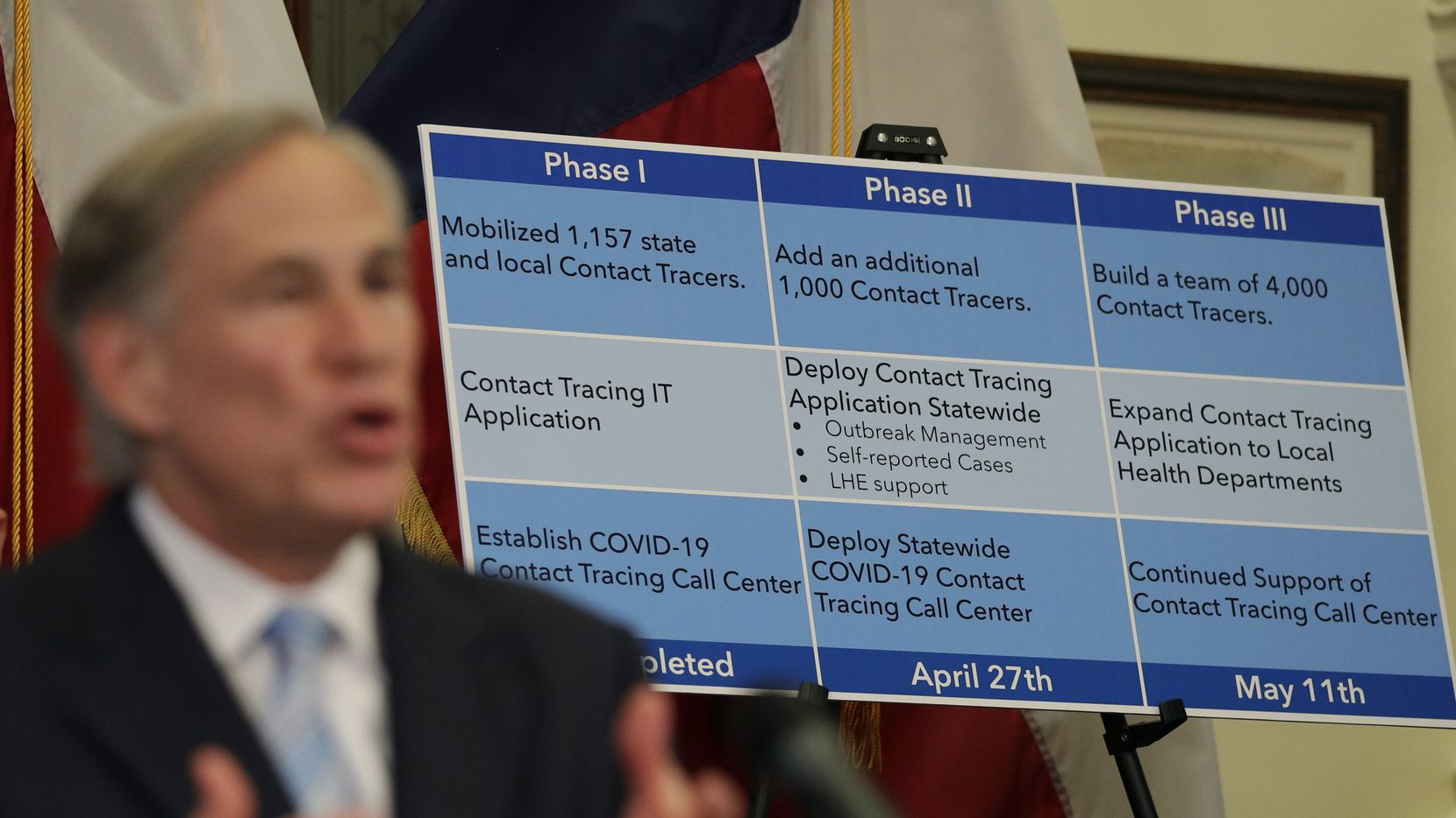 Texas Gov. Greg Abbott uses a display board during a news conference where he announced he would relax some restrictions imposed on some businesses due to the COVID-19 pandemic Monday, April 27, 2020, in Austin. (AP Photo/Eric Gay)